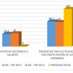 grafico 2 2015